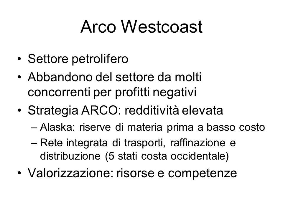 Arco Westcoast Settore petrolifero Abbandono del settore da molti concorrenti per profitti negativi Strategia ARCO: redditività elevata –Alaska: riser