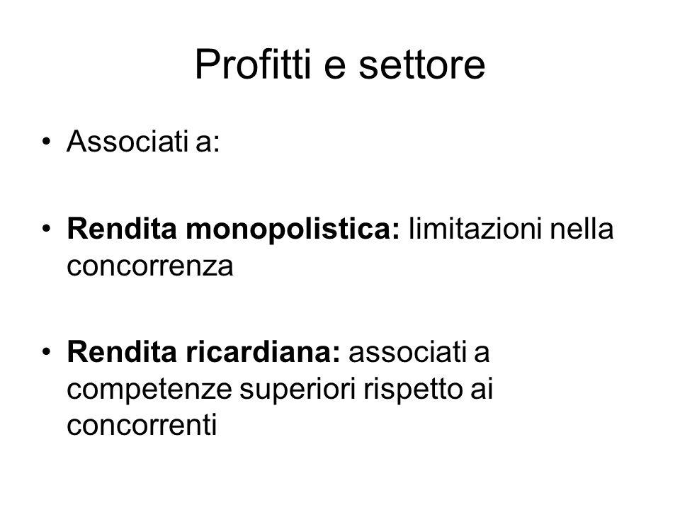Profitti e settore Associati a: Rendita monopolistica: limitazioni nella concorrenza Rendita ricardiana: associati a competenze superiori rispetto ai concorrenti