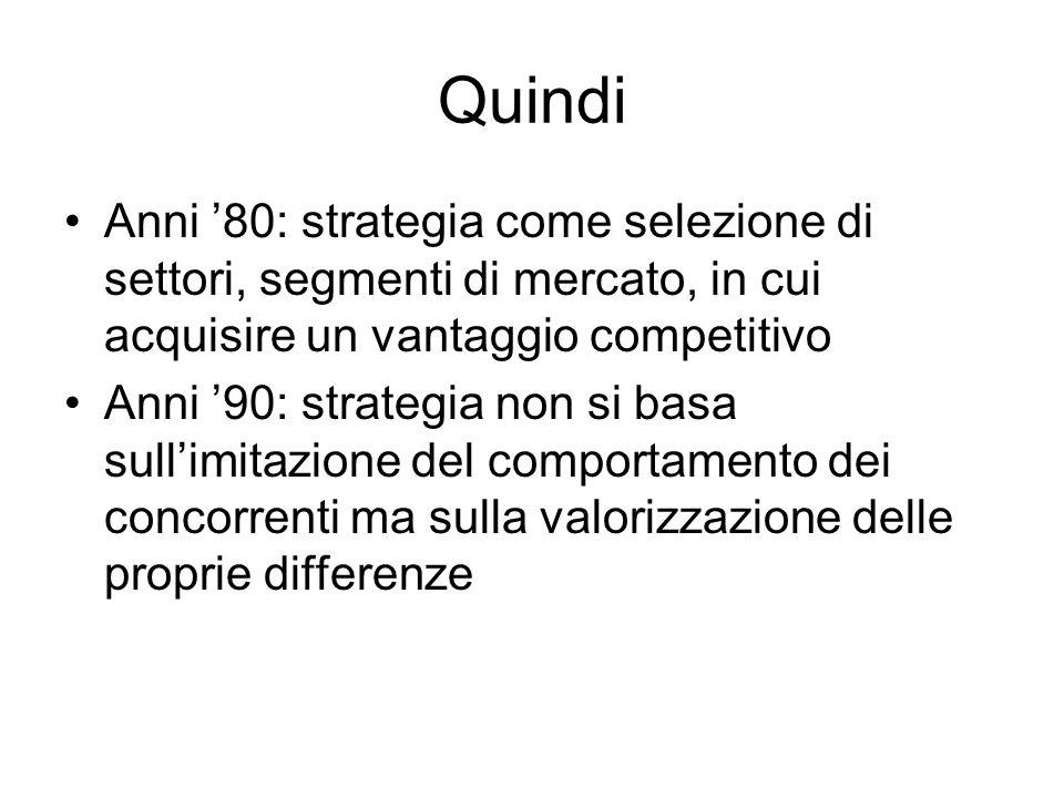Quindi Anni '80: strategia come selezione di settori, segmenti di mercato, in cui acquisire un vantaggio competitivo Anni '90: strategia non si basa s