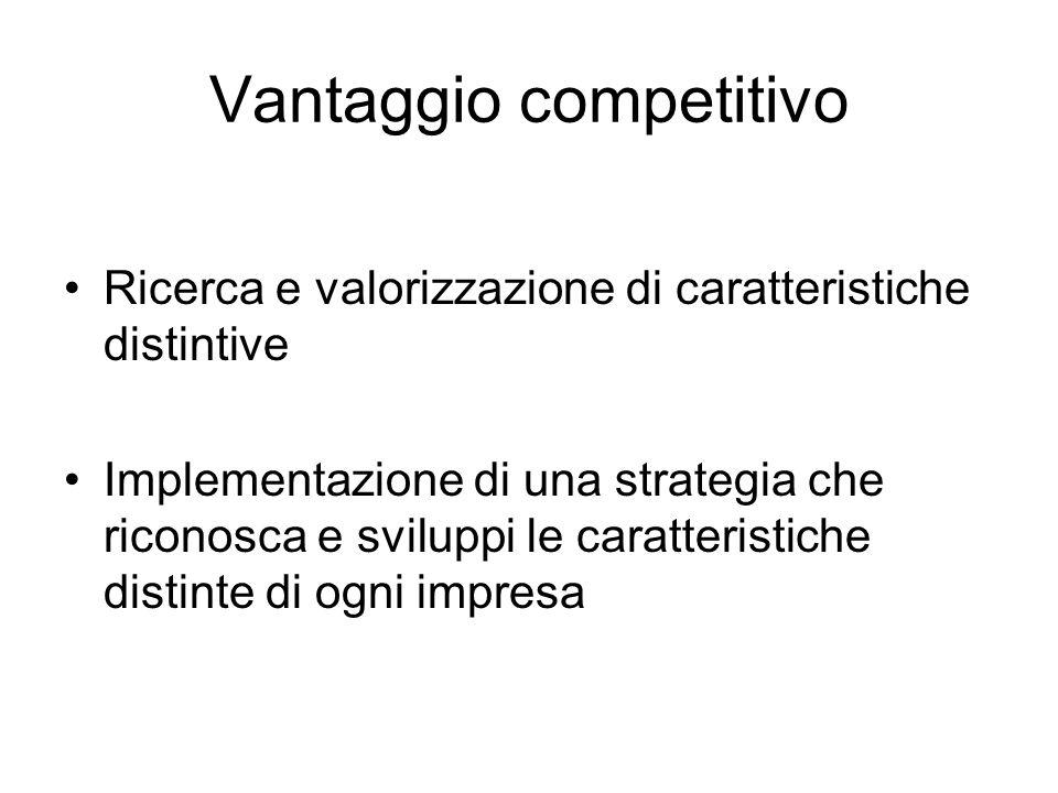 Vantaggio competitivo Ricerca e valorizzazione di caratteristiche distintive Implementazione di una strategia che riconosca e sviluppi le caratteristi