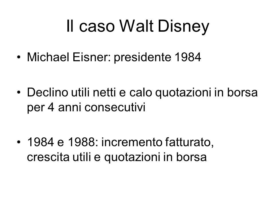 Il caso Walt Disney Michael Eisner: presidente 1984 Declino utili netti e calo quotazioni in borsa per 4 anni consecutivi 1984 e 1988: incremento fatturato, crescita utili e quotazioni in borsa