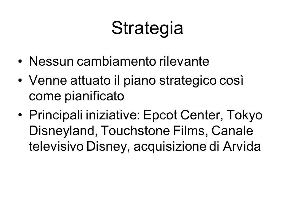 Strategia Nessun cambiamento rilevante Venne attuato il piano strategico così come pianificato Principali iniziative: Epcot Center, Tokyo Disneyland, Touchstone Films, Canale televisivo Disney, acquisizione di Arvida