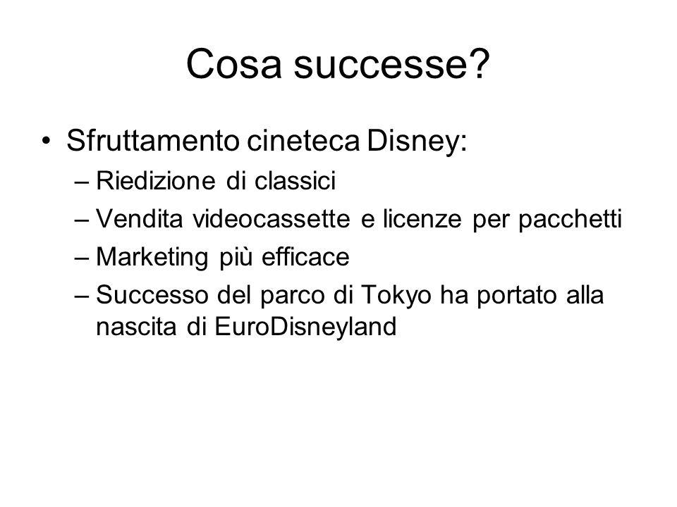 Cosa successe? Sfruttamento cineteca Disney: –Riedizione di classici –Vendita videocassette e licenze per pacchetti –Marketing più efficace –Successo