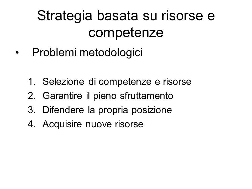 Strategia basata su risorse e competenze Problemi metodologici 1.Selezione di competenze e risorse 2.Garantire il pieno sfruttamento 3.Difendere la propria posizione 4.Acquisire nuove risorse