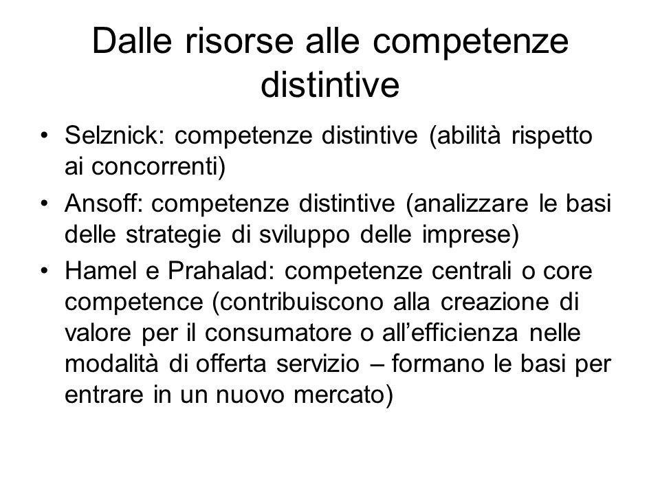Dalle risorse alle competenze distintive Selznick: competenze distintive (abilità rispetto ai concorrenti) Ansoff: competenze distintive (analizzare l