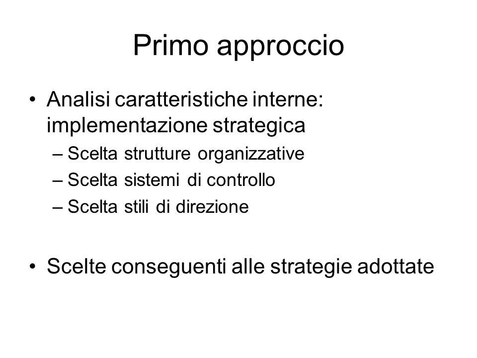 Primo approccio Analisi caratteristiche interne: implementazione strategica –Scelta strutture organizzative –Scelta sistemi di controllo –Scelta stili di direzione Scelte conseguenti alle strategie adottate