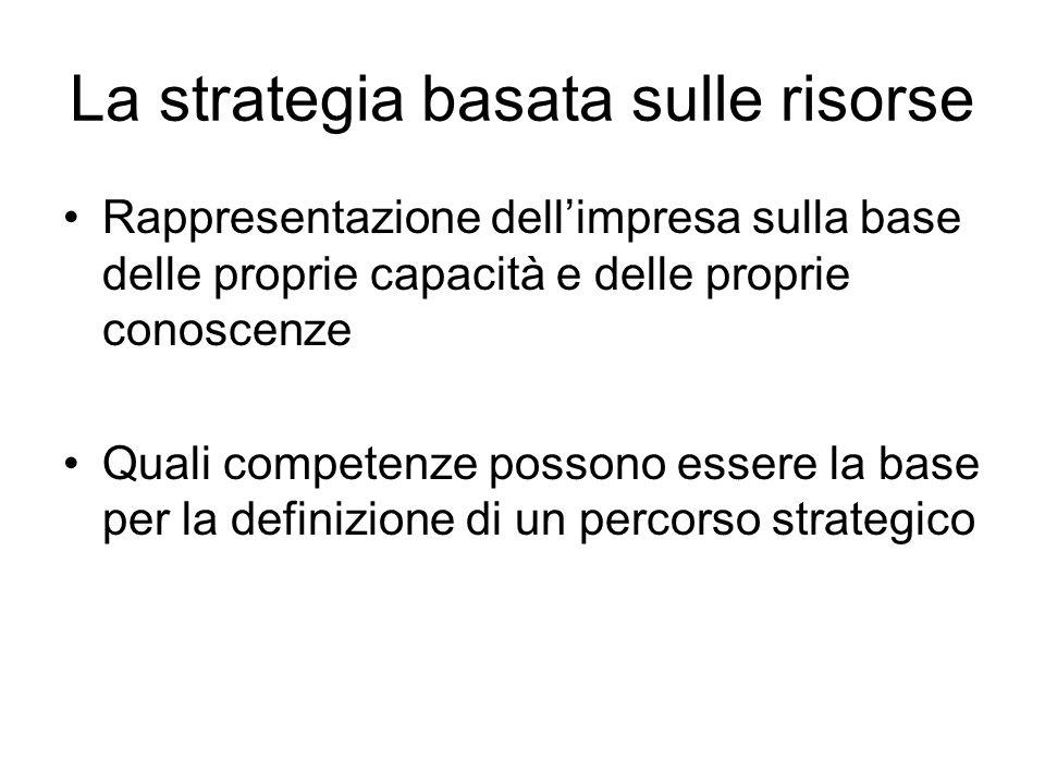 La strategia basata sulle risorse Rappresentazione dell'impresa sulla base delle proprie capacità e delle proprie conoscenze Quali competenze possono essere la base per la definizione di un percorso strategico