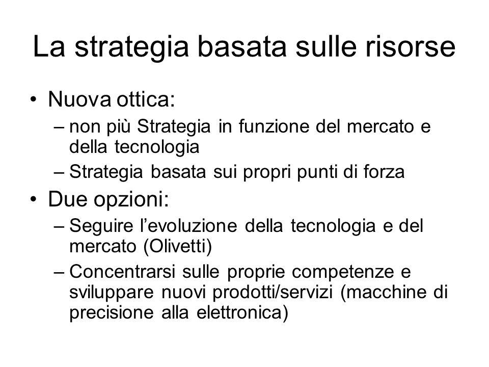 La strategia basata sulle risorse Nuova ottica: –non più Strategia in funzione del mercato e della tecnologia –Strategia basata sui propri punti di fo