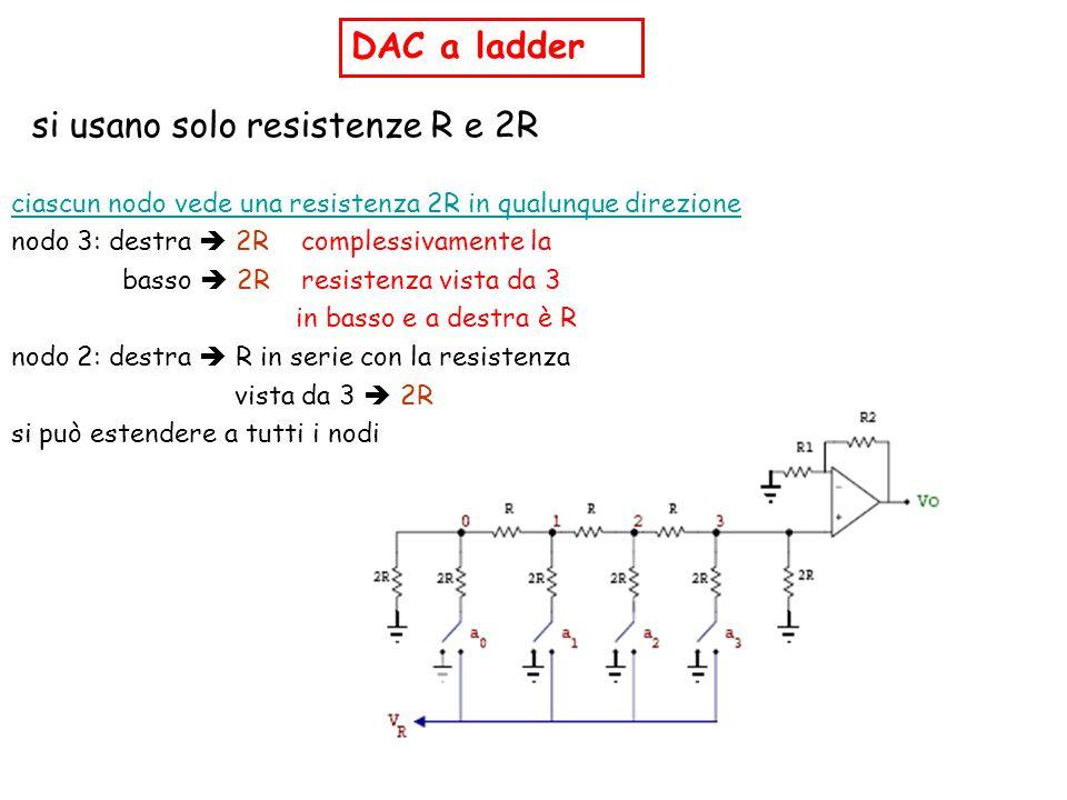DAC a ladder ciascun nodo vede una resistenza 2R in qualunque direzione nodo 3: destra  2R complessivamente la basso  2R resistenza vista da 3 in basso e a destra è R nodo 2: destra  R in serie con la resistenza vista da 3  2R si può estendere a tutti i nodi si usano solo resistenze R e 2R