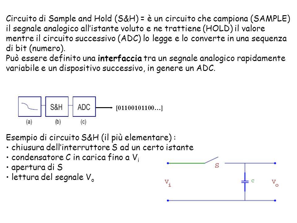 Circuito di Sample and Hold (S&H) = è un circuito che campiona (SAMPLE) il segnale analogico all'istante voluto e ne trattiene (HOLD) il valore mentre il circuito successivo (ADC) lo legge e lo converte in una sequenza di bit (numero).