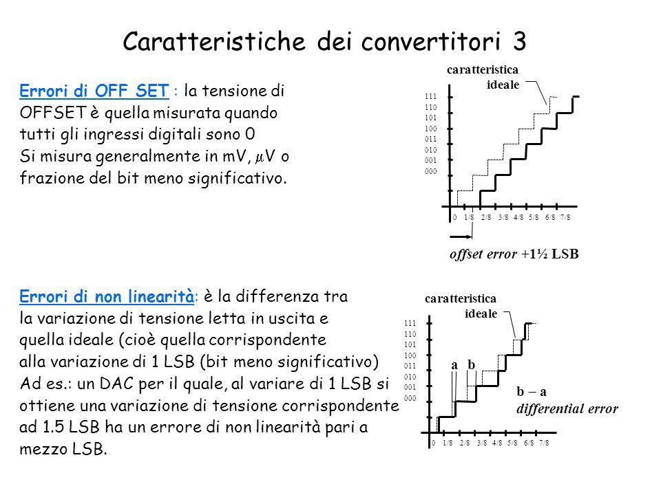 Caratteristiche dei convertitori 3 Errori di OFF SET : la tensione di OFFSET è quella misurata quando tutti gli ingressi digitali sono 0 Si misura generalmente in mV,  V o frazione del bit meno significativo.