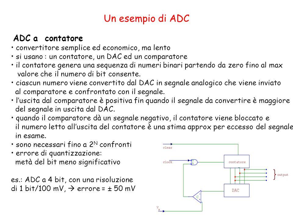 Un esempio di ADC ADC a contatore convertitore semplice ed economico, ma lento si usano : un contatore, un DAC ed un comparatore il contatore genera una sequenza di numeri binari partendo da zero fino al max valore che il numero di bit consente.