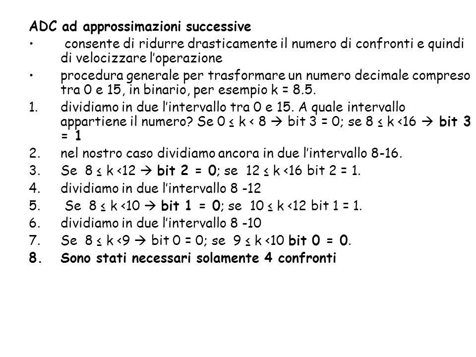 ADC ad approssimazioni successive consente di ridurre drasticamente il numero di confronti e quindi di velocizzare l'operazione procedura generale per trasformare un numero decimale compreso tra 0 e 15, in binario, per esempio k = 8.5.