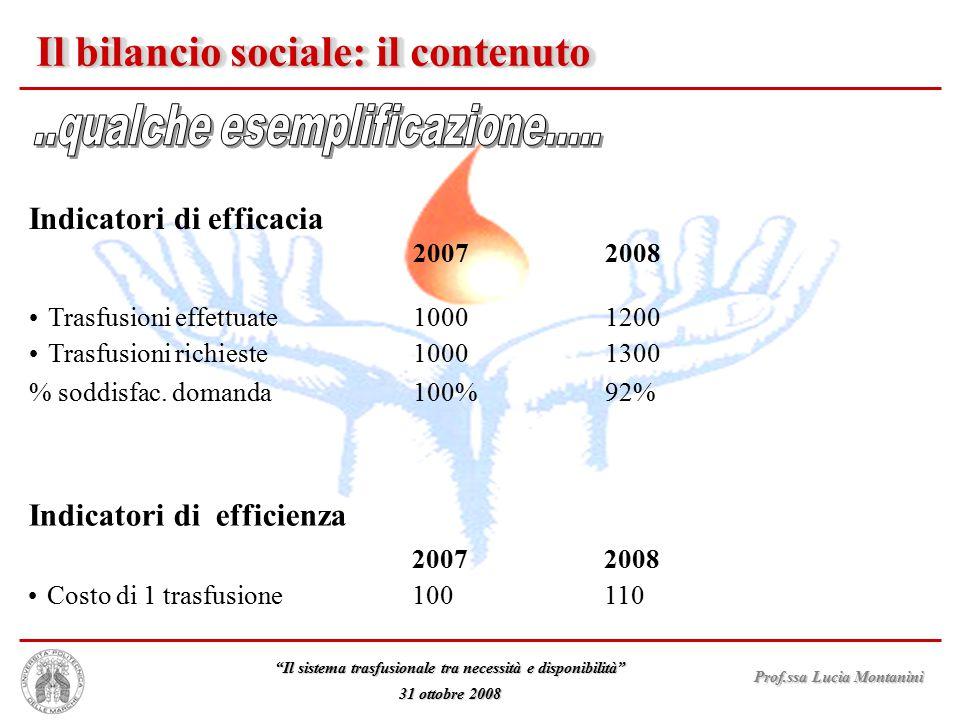 """Prof.ssa Lucia Montanini """"Il sistema trasfusionale tra necessità e disponibilità"""" 31 ottobre 2008 Il bilancio sociale: il contenuto Indicatori di effi"""