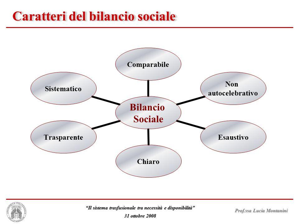 """Prof.ssa Lucia Montanini """"Il sistema trasfusionale tra necessità e disponibilità"""" 31 ottobre 2008 Caratteri del bilancio sociale Bilancio Sociale Comp"""