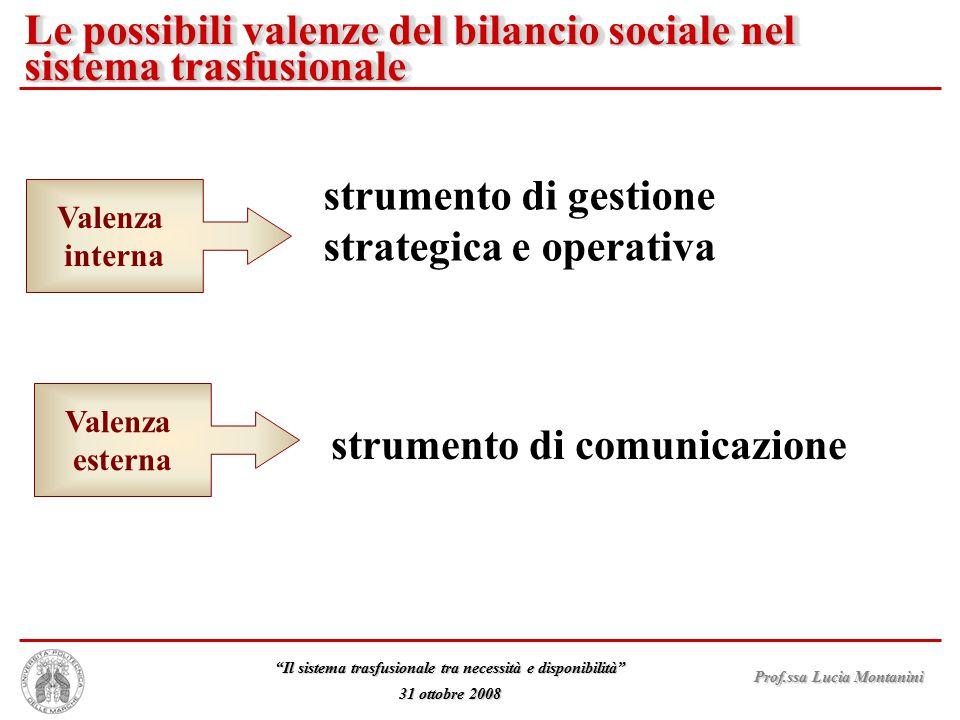 """Prof.ssa Lucia Montanini """"Il sistema trasfusionale tra necessità e disponibilità"""" 31 ottobre 2008 Le possibili valenze del bilancio sociale nel sistem"""