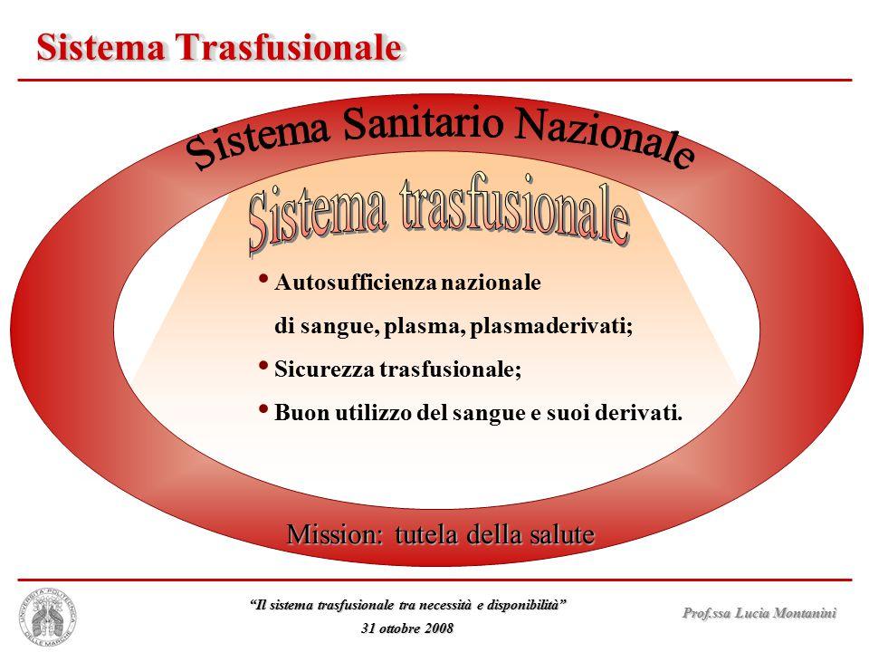 """Prof.ssa Lucia Montanini """"Il sistema trasfusionale tra necessità e disponibilità"""" 31 ottobre 2008 Autosufficienza nazionale di sangue, plasma, plasmad"""