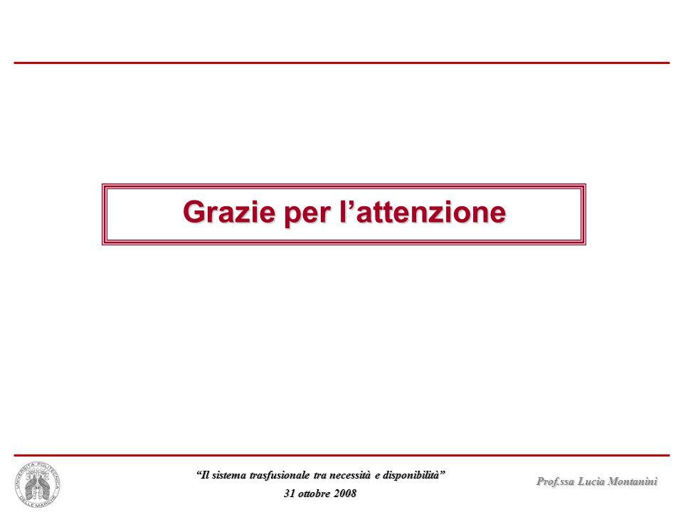 """Prof.ssa Lucia Montanini """"Il sistema trasfusionale tra necessità e disponibilità"""" 31 ottobre 2008 Grazie per l'attenzione"""