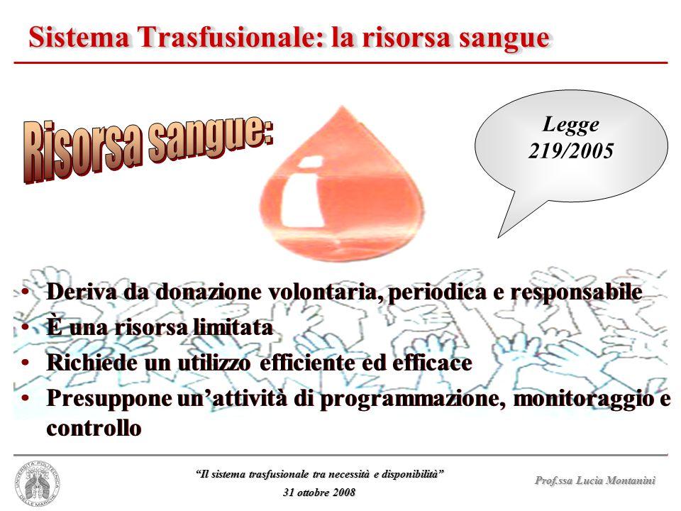"""Prof.ssa Lucia Montanini """"Il sistema trasfusionale tra necessità e disponibilità"""" 31 ottobre 2008 Deriva da donazione volontaria, periodica e responsa"""