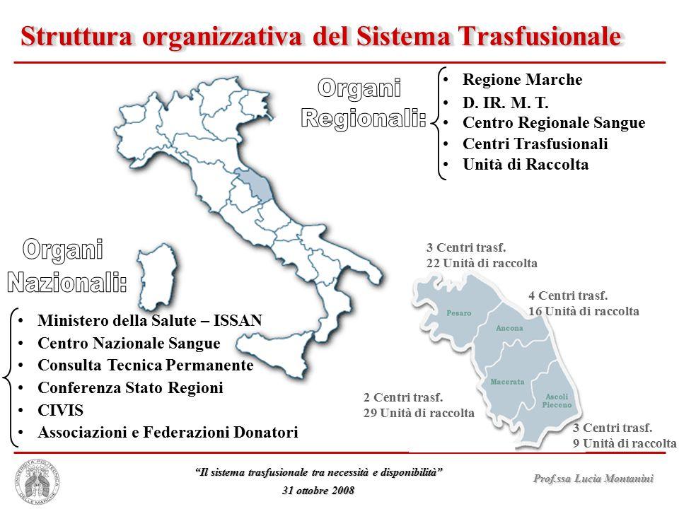"""Prof.ssa Lucia Montanini """"Il sistema trasfusionale tra necessità e disponibilità"""" 31 ottobre 2008 Struttura organizzativa del Sistema Trasfusionale Re"""