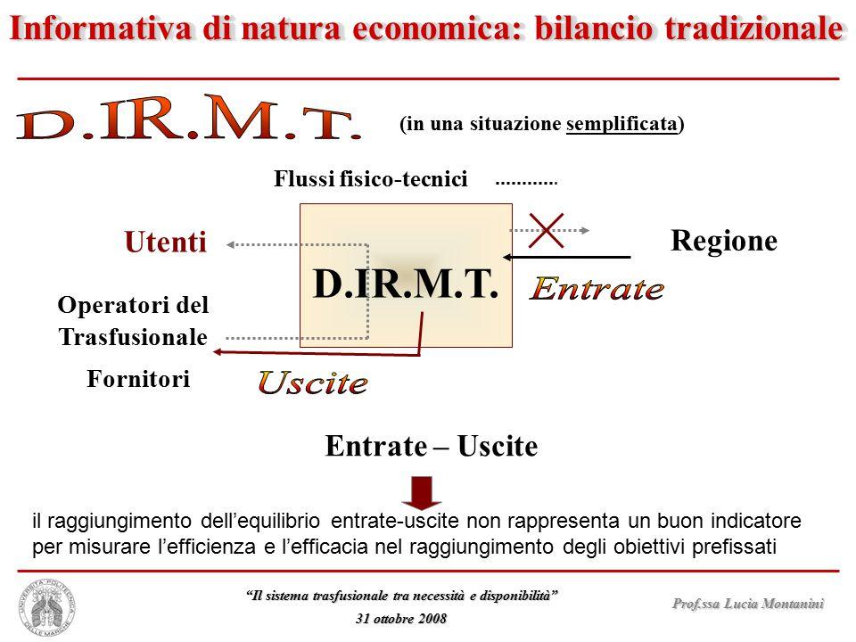 """Prof.ssa Lucia Montanini """"Il sistema trasfusionale tra necessità e disponibilità"""" 31 ottobre 2008 Entrate – Uscite Informativa di natura economica: bi"""
