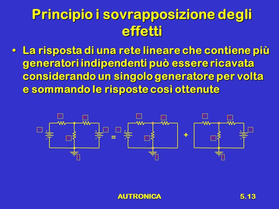 AUTRONICA5.13 Principio i sovrapposizione degli effetti La risposta di una rete lineare che contiene più generatori indipendenti può essere ricavata considerando un singolo generatore per volta e sommando le risposte così ottenuteLa risposta di una rete lineare che contiene più generatori indipendenti può essere ricavata considerando un singolo generatore per volta e sommando le risposte così ottenute = +