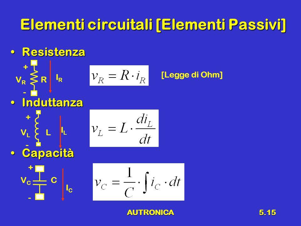 AUTRONICA5.15 Elementi circuitali [Elementi Passivi] ResistenzaResistenza InduttanzaInduttanza CapacitàCapacità RVRVR IRIR - + [Legge di Ohm] LVLVL ILIL - + CVCVC ICIC - +