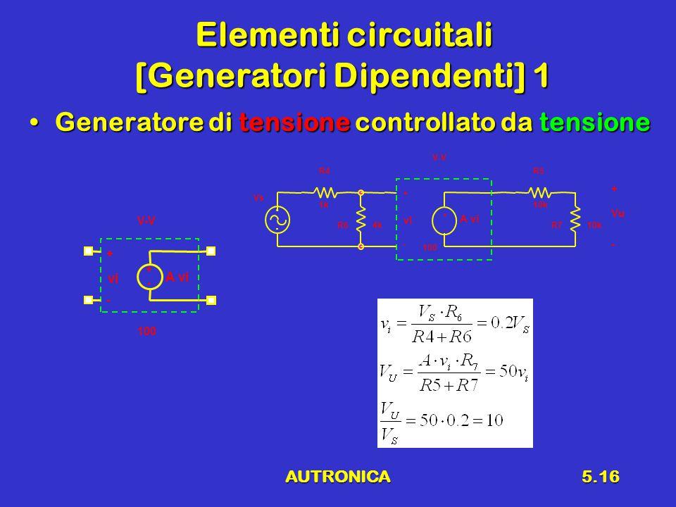AUTRONICA5.16 Elementi circuitali [Generatori Dipendenti] 1 Generatore di tensione controllato da tensioneGeneratore di tensione controllato da tensione - + - + vi A vi V-V 100 - + - + vi A vi V-V 100 Vs R4 1k R5 10k R64kR710k Vu + -