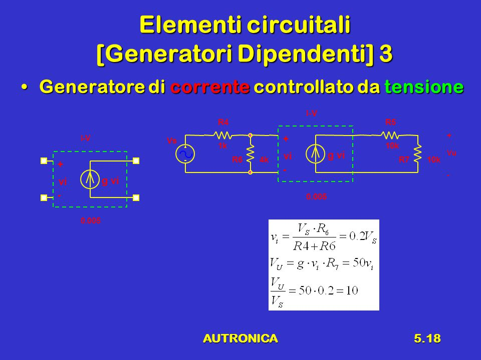 AUTRONICA5.18 Elementi circuitali [Generatori Dipendenti] 3 Generatore di corrente controllato da tensioneGeneratore di corrente controllato da tensione - + vi g vi I-V 0.005 Vs R4 1k R5 10k R64kR710k - + vi g vi I-V 0.005 Vu + -