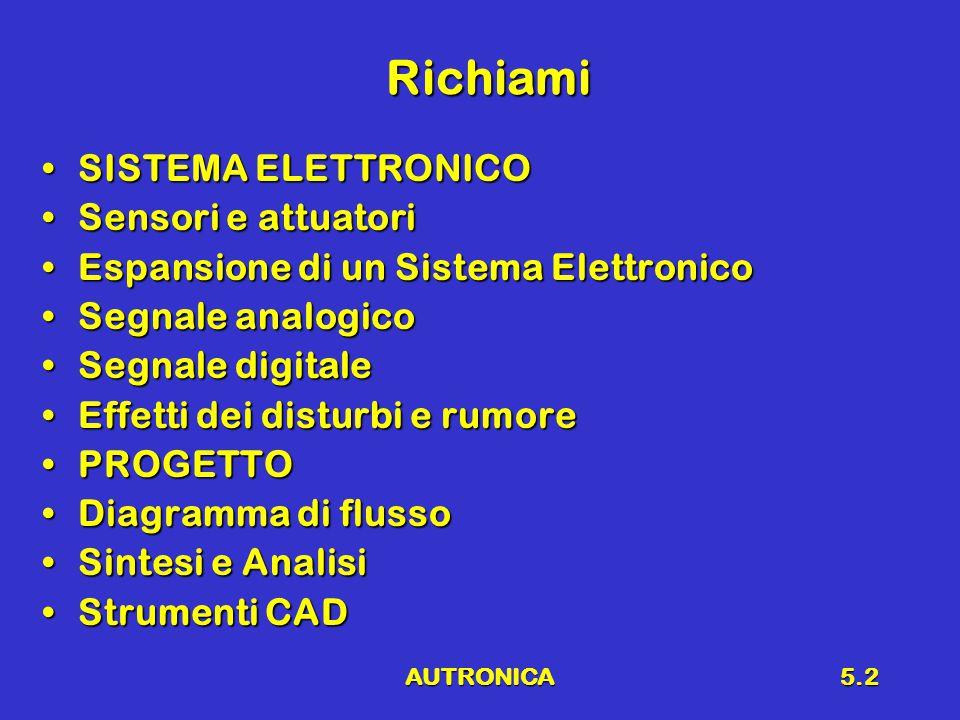 AUTRONICA5.2 Richiami SISTEMA ELETTRONICOSISTEMA ELETTRONICO Sensori e attuatoriSensori e attuatori Espansione di un Sistema ElettronicoEspansione di un Sistema Elettronico Segnale analogicoSegnale analogico Segnale digitaleSegnale digitale Effetti dei disturbi e rumoreEffetti dei disturbi e rumore PROGETTOPROGETTO Diagramma di flussoDiagramma di flusso Sintesi e AnalisiSintesi e Analisi Strumenti CADStrumenti CAD
