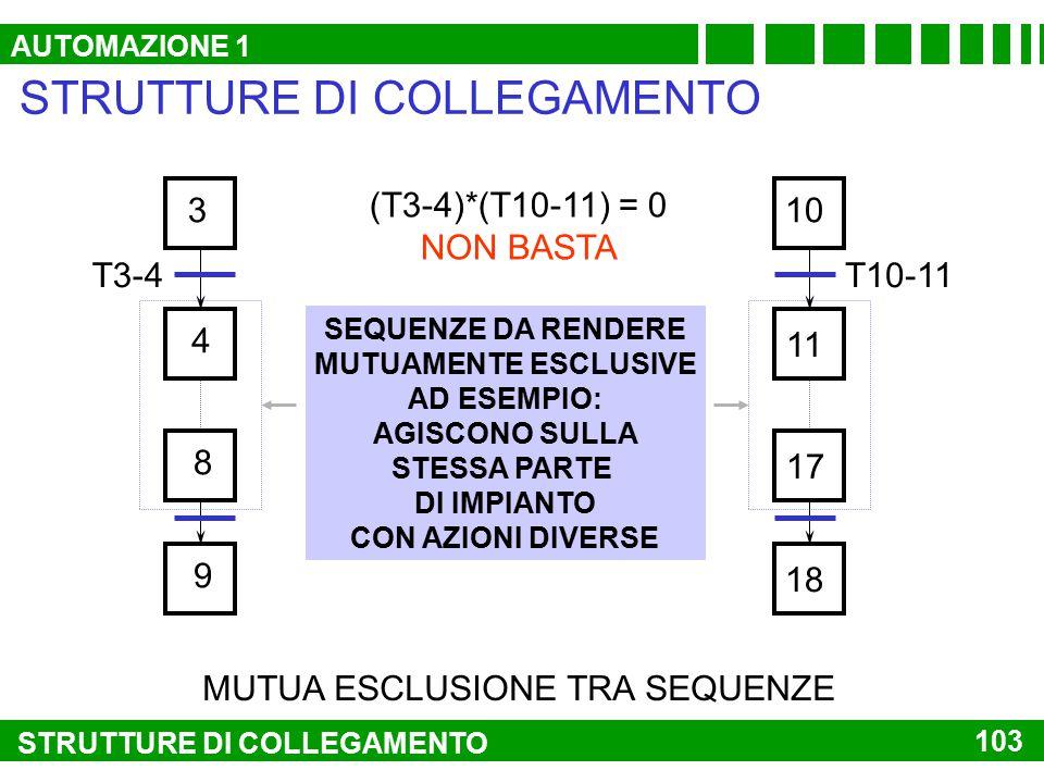 No SINCRONIZZAZIONE CONVERGENZA STRUTTURE DI COLLEGAMENTO 102 STUTTURE DI COLLEGAMENTO AUTOMAZIONE 1