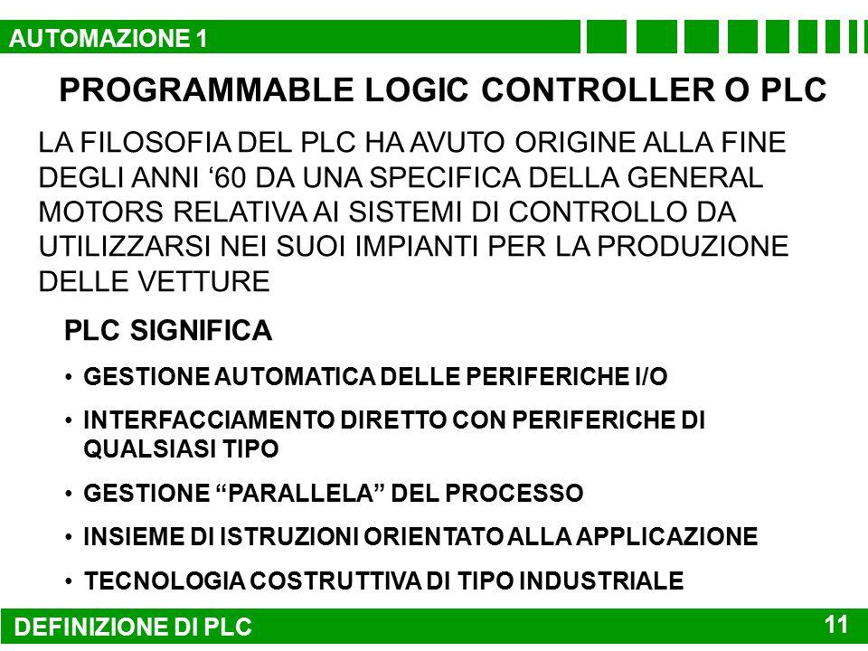 DEFINIZIONE DI PLC SECONDO LE NORME IEC 10 DEFINIZIONE DI PLC (IEC 1131.3) SISTEMA ELETTRONICO A FUNZIONAMENTO DIGITALE, DESTINATO ALL'USO IN AMBITO I