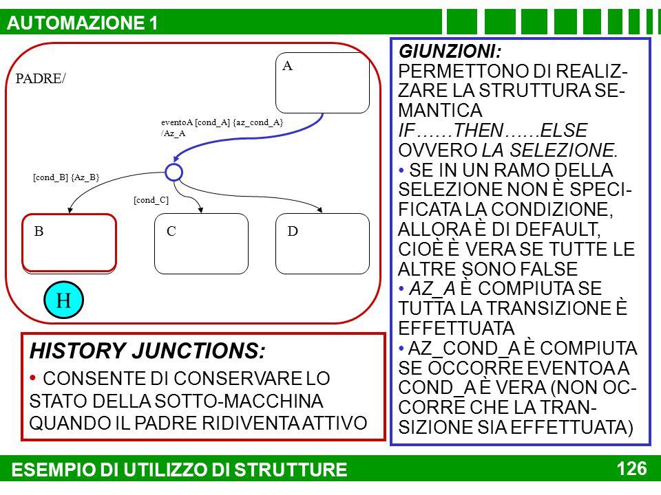 B/ C/ entry: during: exit: on evento: Evento [condizione] {azione condizionata}/ azione A/ 125 ESEMPIO DI UTILIZZO DI STRUTTURE TRANSIZIONE: CONDIZION