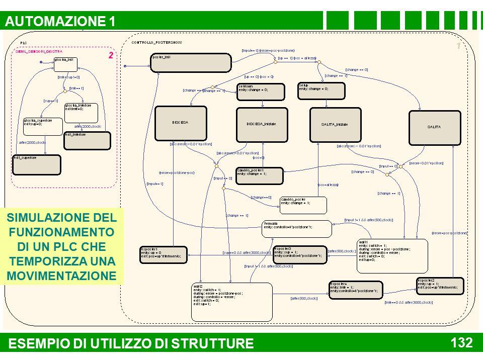 131 ESEMPIO DI UTILIZZO DI STRUTTURE INPUT OUTPUT BLOCCO CHART SIMULAZIONE IN STATEFLOW CLOK AUTOMAZIONE 1