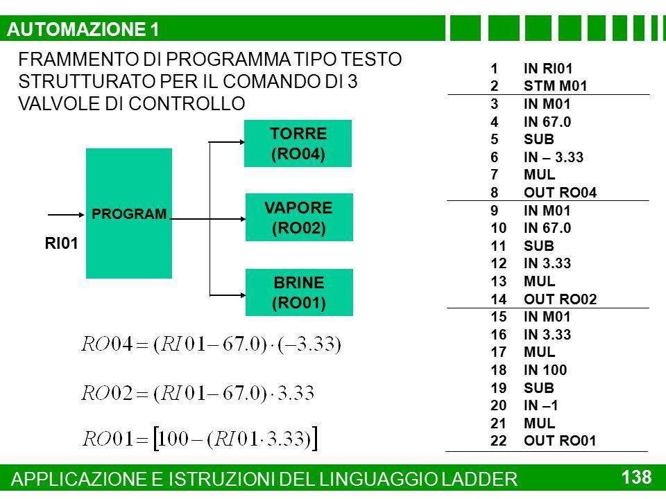 LINGUAGGIO SIEMENS STEP5 AMBIENTE DI PROGRAMMAZIONE UTILIZZATO DALLA SIEMENS NEI PLC DELLA SERIE UNIVERSALE S5XXXU (DOVE XXX = 100, 101, 115, 135, 150