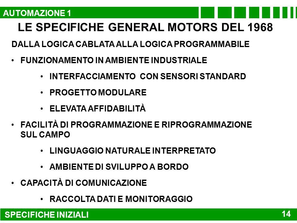 SPECIFICHE INIZIALI 13 MOTIVAZIONI DELLE SPECIFICHE DELLA GENERAL MOTORS DOPO L'AUTOMAZIONE DELLA CATENA DI PRODUZIONE DELLE AUTOMOBILI, NACQUE LA NEC