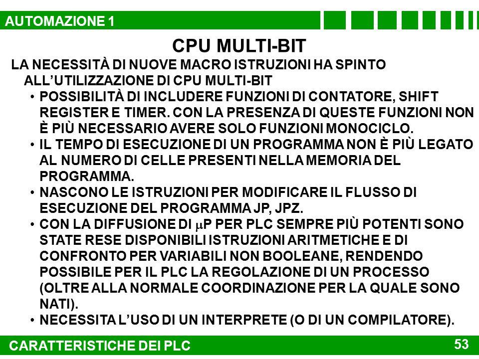 CARATTERISTICHE DEI PLC 52 CPU 1-BIT I PRIMI PLC AVEVANO UN SET DI ISTRUZIONI MOLTO RIDOTTO (AND, OR, NOT, IN, OUT) PER CONSENTIRE L'ESECUZIONE DI OGN