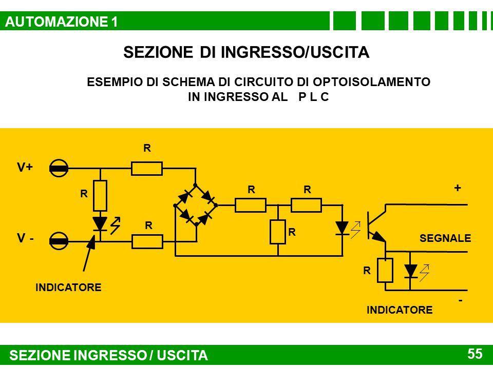 CPU MULTI-BIT CARATTERISTICHE DEI PLC 54 OGNI PROCESSORE INTRODOTTO È SPECIALIZZATO VERSO LA RISO- LUZIONE DI DETERMINATI PROBLEMI (PROCESSORE LOGICO,