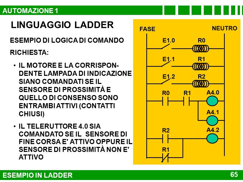 FASE NEUTRO E1.0R0 E1.1R1 R0R1 A4.0 E1.2R2 A4.1 R2 A4.2 R1 ESEMPIO 64 SISTEMA COSTITUITO DA 3 SENSORI LOGICI FINE CORSA (E1.0) PROXIMITY (E1.1) CONSEN