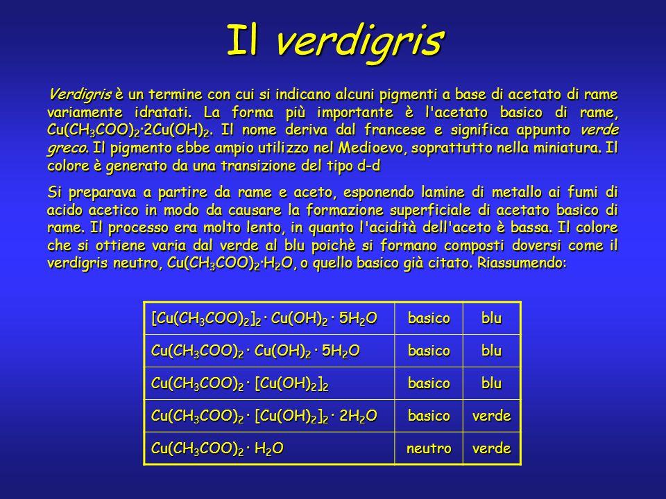 Il verdigris Verdigris è un termine con cui si indicano alcuni pigmenti a base di acetato di rame variamente idratati.