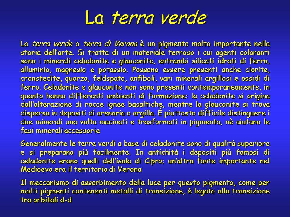 La terra verde La terra verde o terra di Verona è un pigmento molto importante nella storia dell'arte.