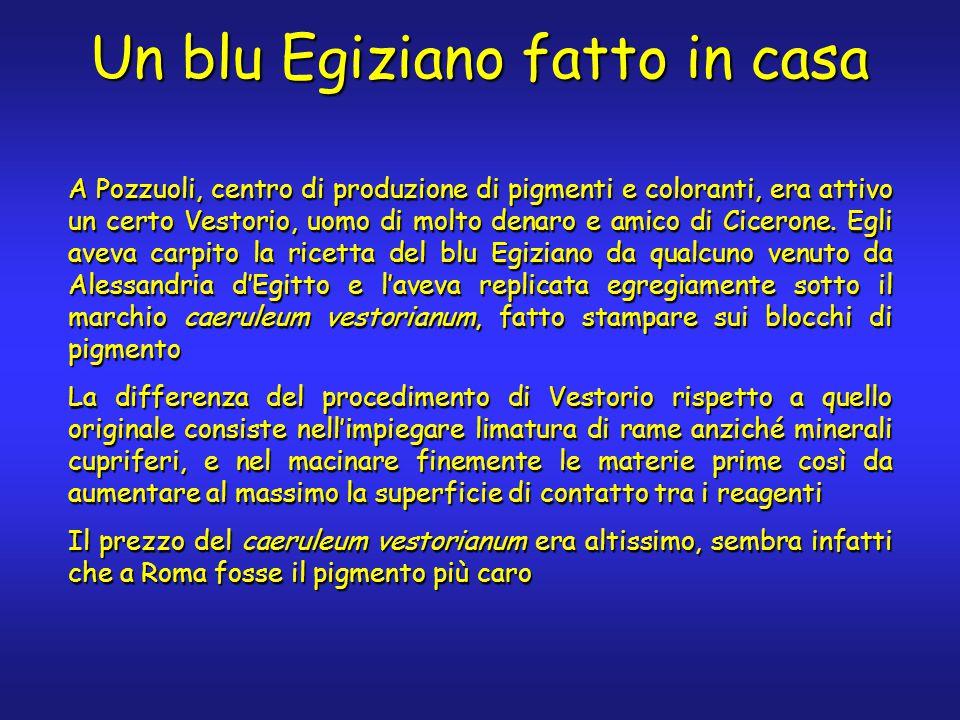 Un blu Egiziano fatto in casa A Pozzuoli, centro di produzione di pigmenti e coloranti, era attivo un certo Vestorio, uomo di molto denaro e amico di Cicerone.