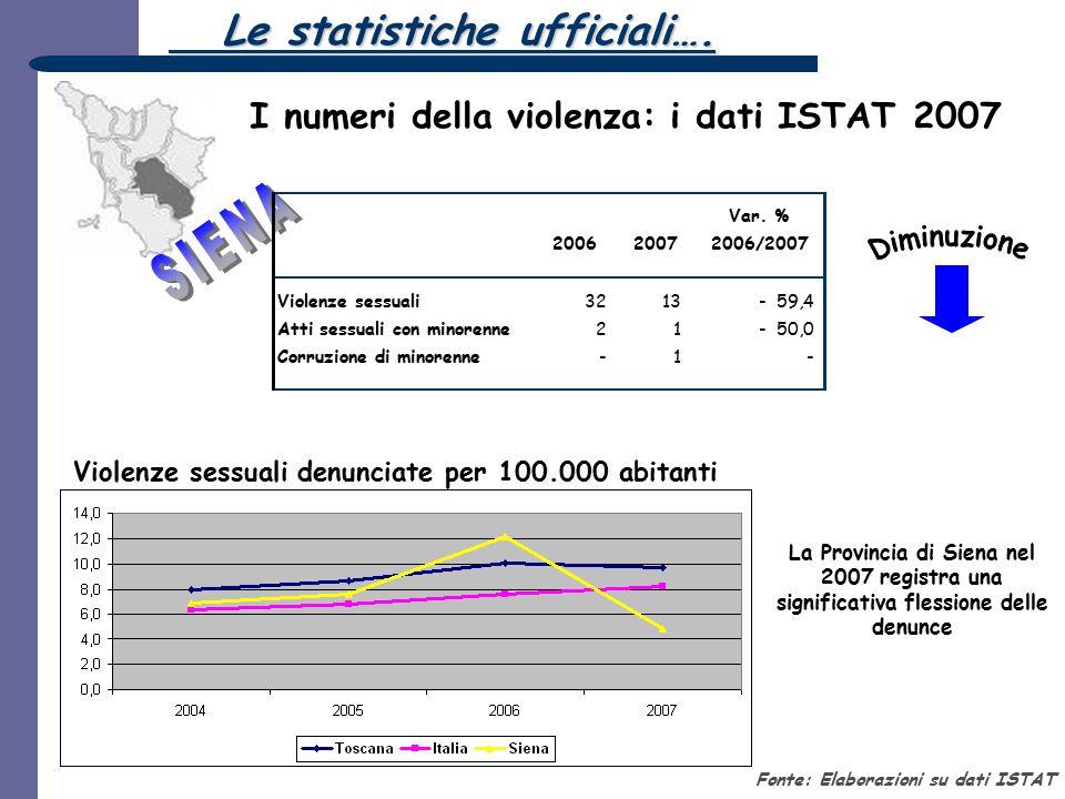 Le statistiche ufficiali…. Le statistiche ufficiali…. I numeri della violenza: i dati ISTAT 2007 La Provincia di Siena nel 2007 registra una significa