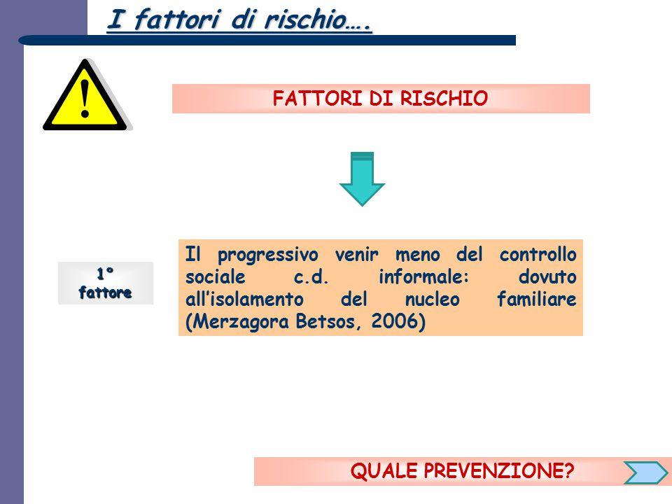 1°fattore Il progressivo venir meno del controllo sociale c.d. informale: dovuto all'isolamento del nucleo familiare (Merzagora Betsos, 2006) I fattor