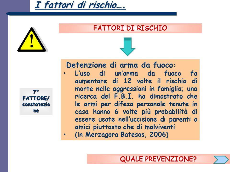 Detenzione di arma da fuoco : L'uso di un'arma da fuoco fa aumentare di 12 volte il rischio di morte nelle aggressioni in famiglia; una ricerca del F.