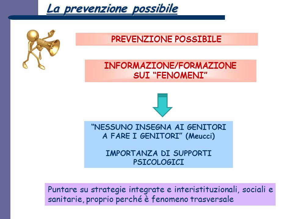 """""""NESSUNO INSEGNA AI GENITORI A FARE I GENITORI"""" (Meucci) IMPORTANZA DI SUPPORTI PSICOLOGICI INFORMAZIONE/FORMAZIONE SUI """"FENOMENI"""" La prevenzione poss"""