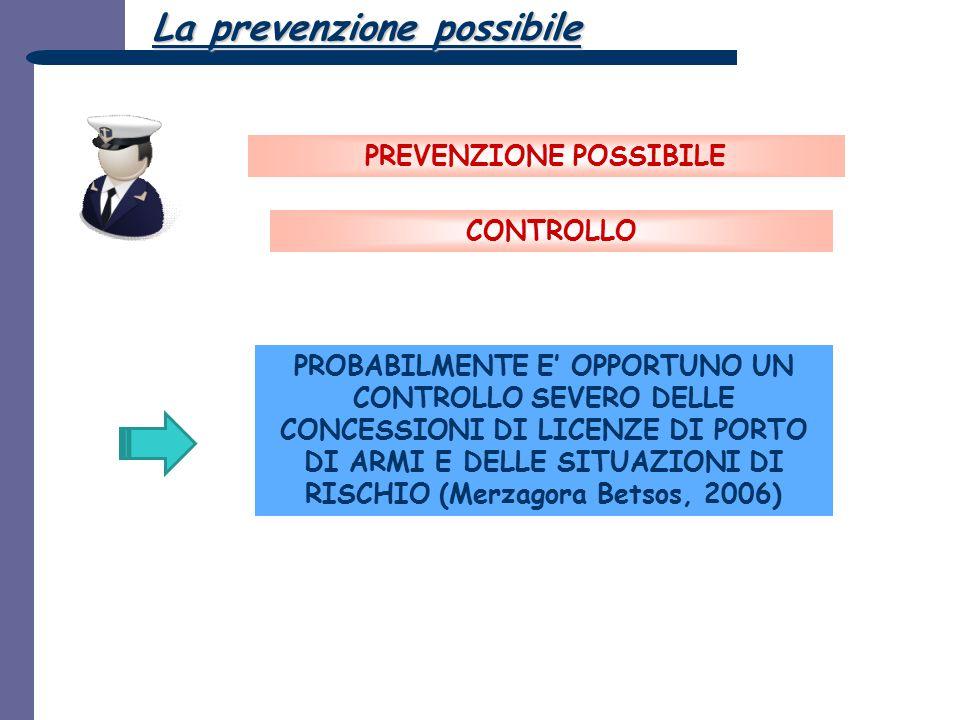 CONTROLLO La prevenzione possibile PROBABILMENTE E' OPPORTUNO UN CONTROLLO SEVERO DELLE CONCESSIONI DI LICENZE DI PORTO DI ARMI E DELLE SITUAZIONI DI