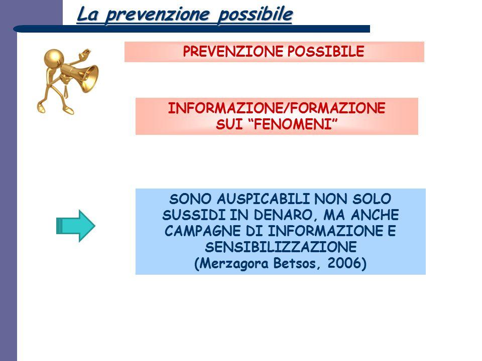 SONO AUSPICABILI NON SOLO SUSSIDI IN DENARO, MA ANCHE CAMPAGNE DI INFORMAZIONE E SENSIBILIZZAZIONE (Merzagora Betsos, 2006) INFORMAZIONE/FORMAZIONE SU