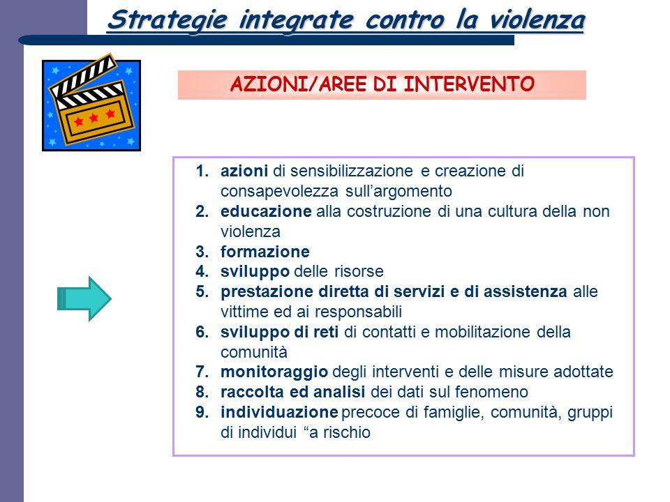 AZIONI/AREE DI INTERVENTO Strategie integrate contro la violenza 1.azioni di sensibilizzazione e creazione di consapevolezza sull'argomento 2.educazio