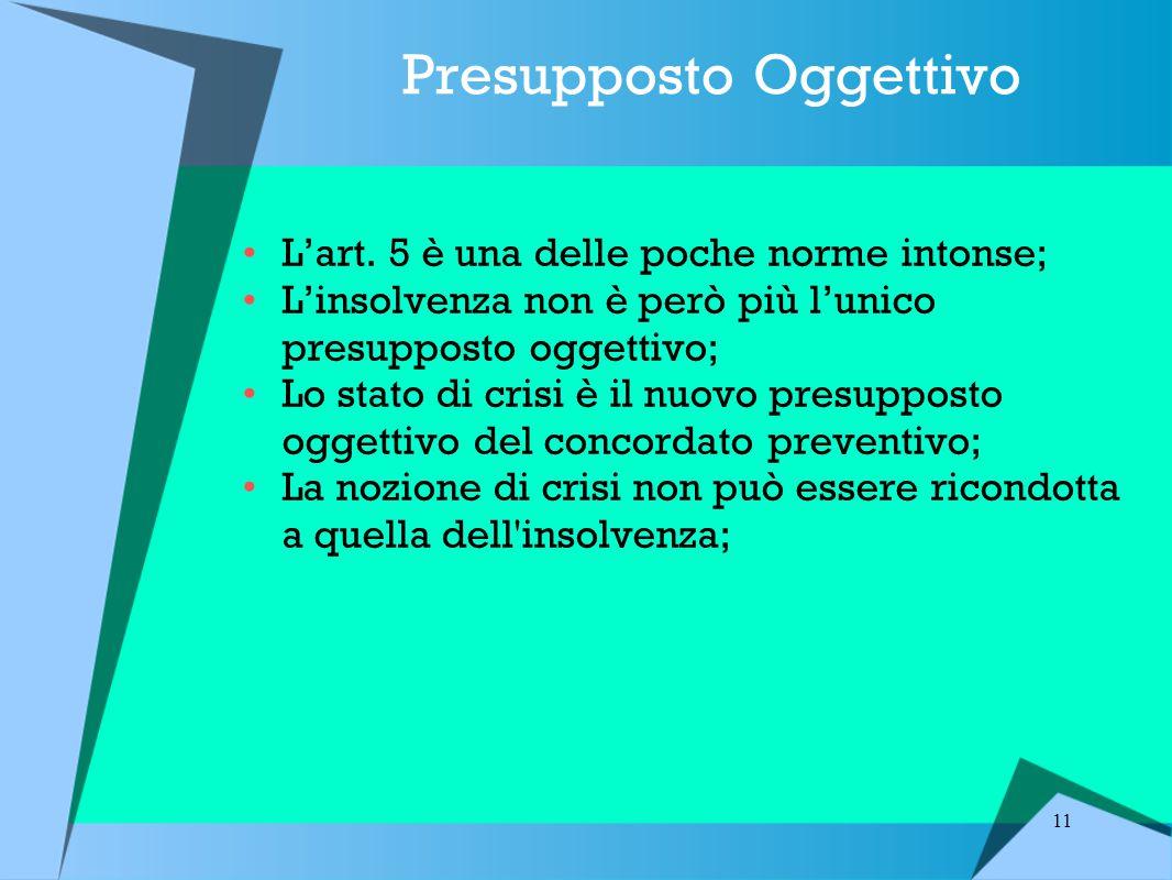 11 Presupposto Oggettivo L'art.